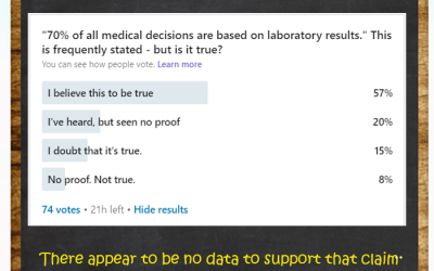 Do 70% of medical decisions depend on laboratory results?